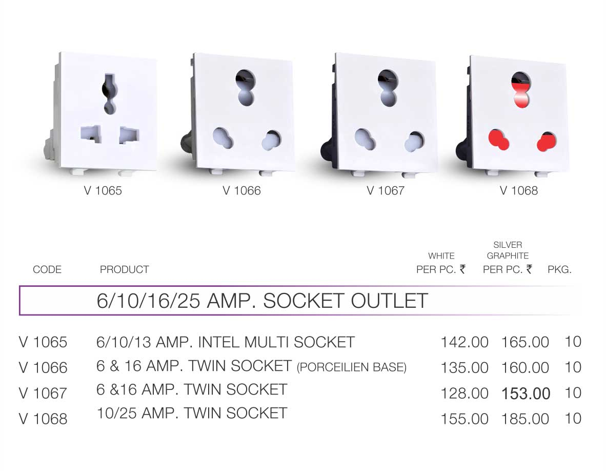 wiring diagram socket outlet gallery